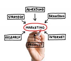 Бизнес или маркетинг?